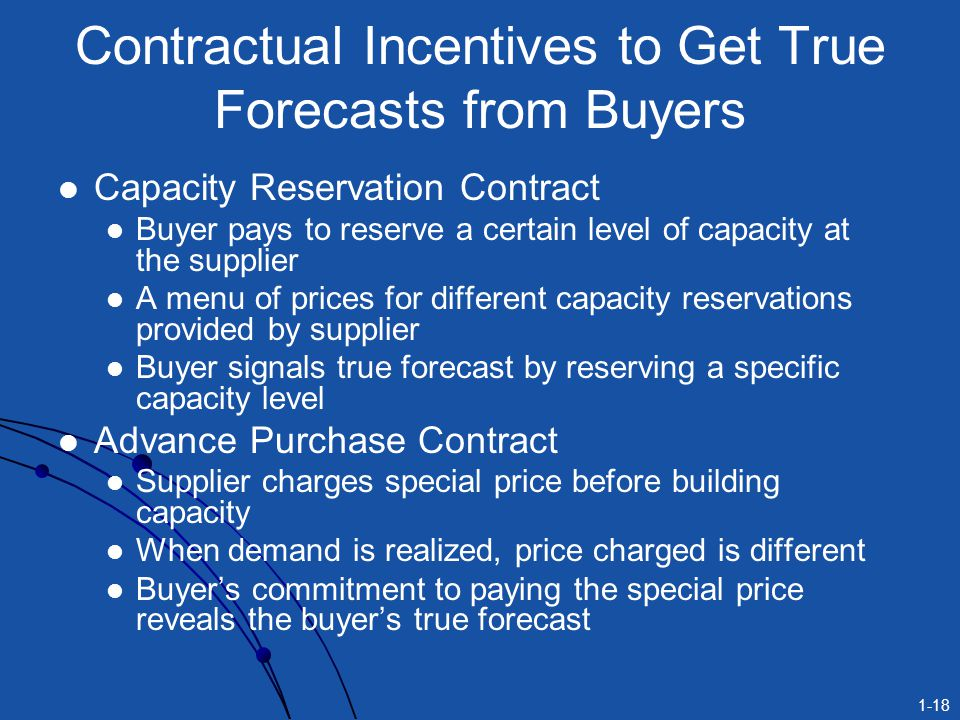 Contractual Incentives to Get True Forecasts from Buyers