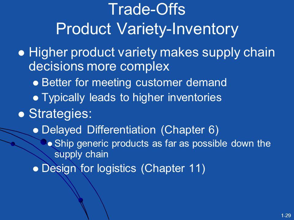 Trade-Offs Product Variety-Inventory