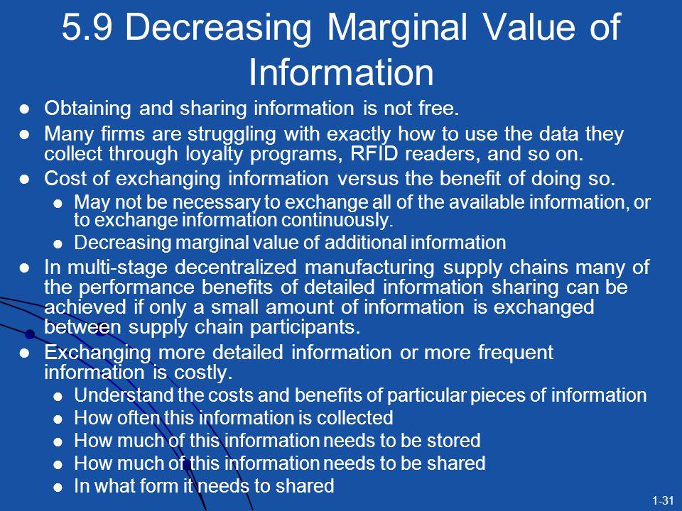 5.9 Decreasing Marginal Value of Information