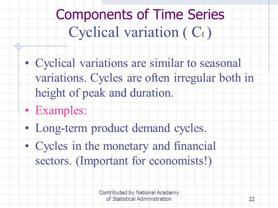 Components of Time Series Cyclical variation ( Ct )
