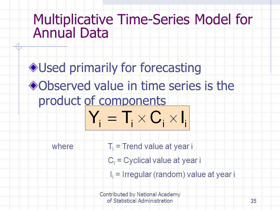 Multiplicative Time-Series Model for Annual Data