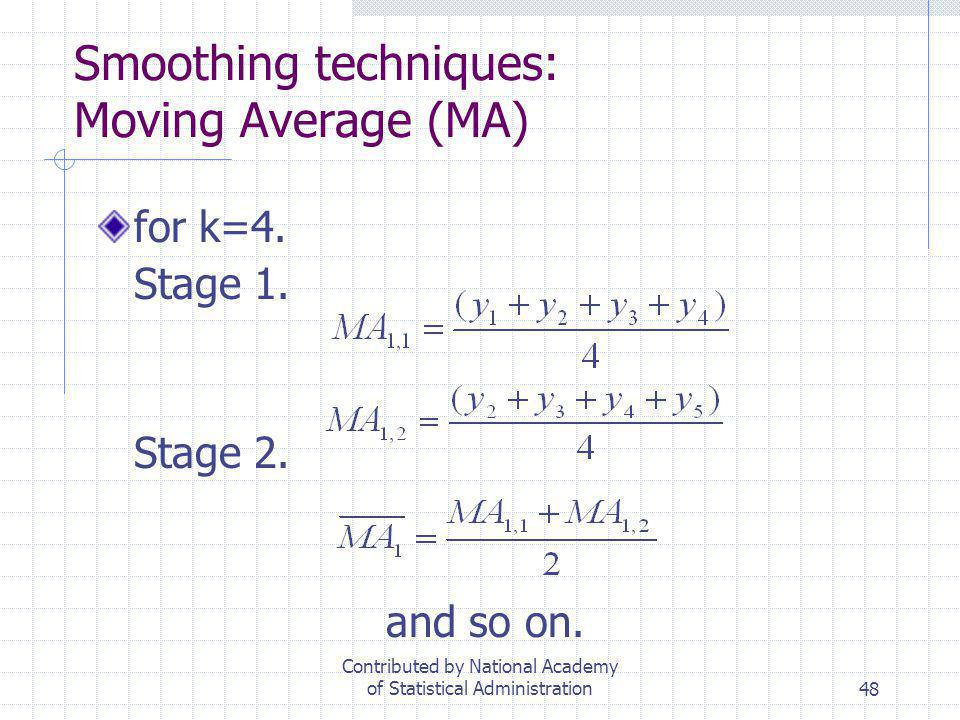 Smoothing techniques: Moving Average (MA)
