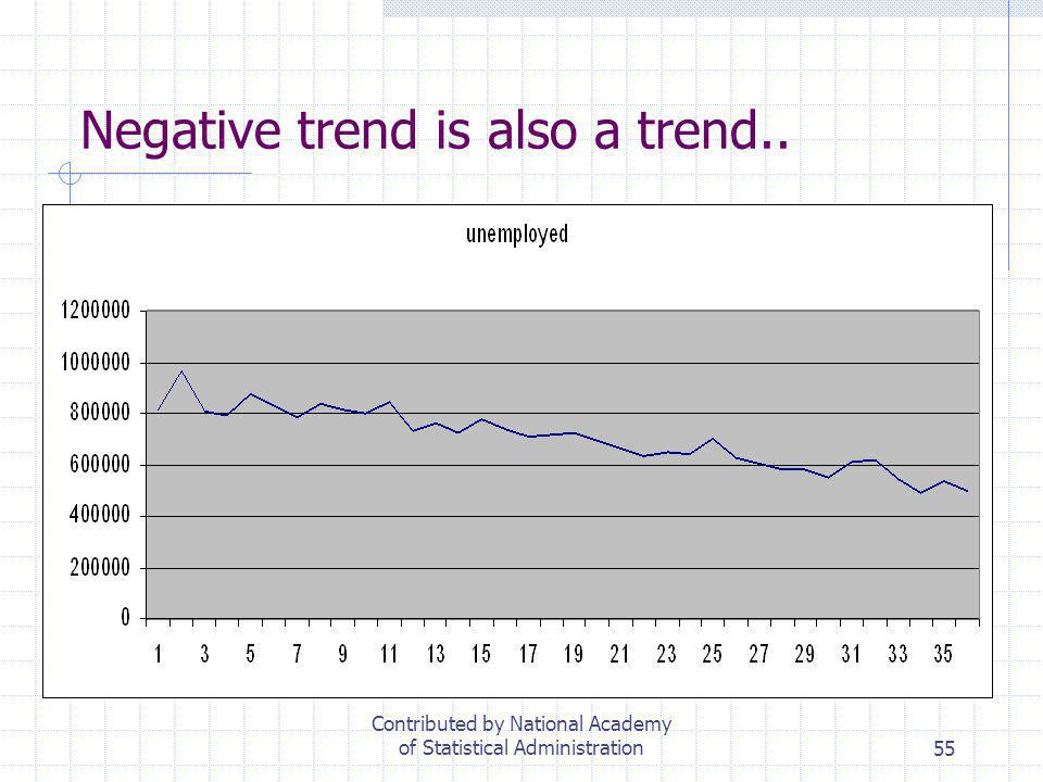 Negative trend is also a trend..