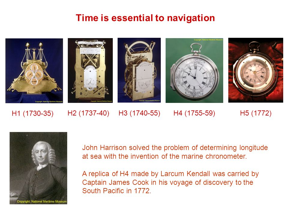Time is essential to navigation