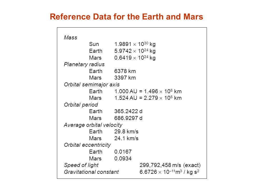 Reference Data for the Earth and Mars