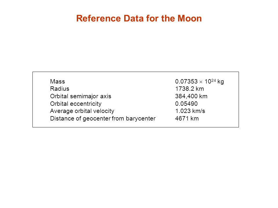 Reference Data for the Moon