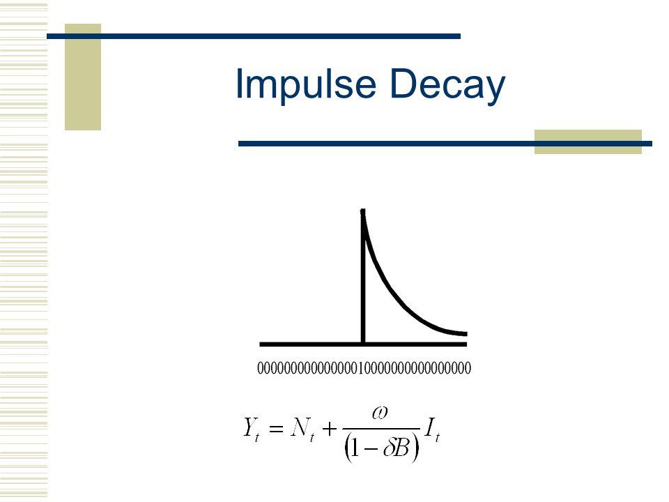 Impulse Decay