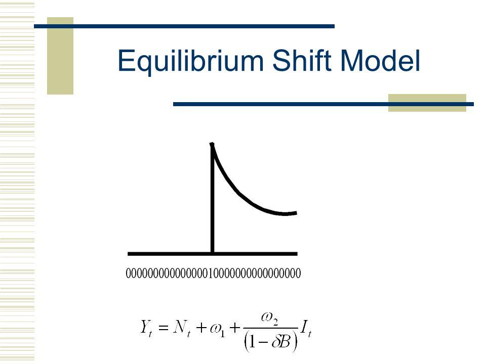 Equilibrium Shift Model