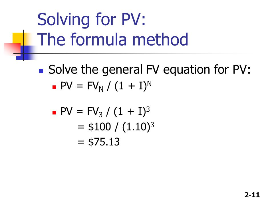 Solving for PV: The formula method