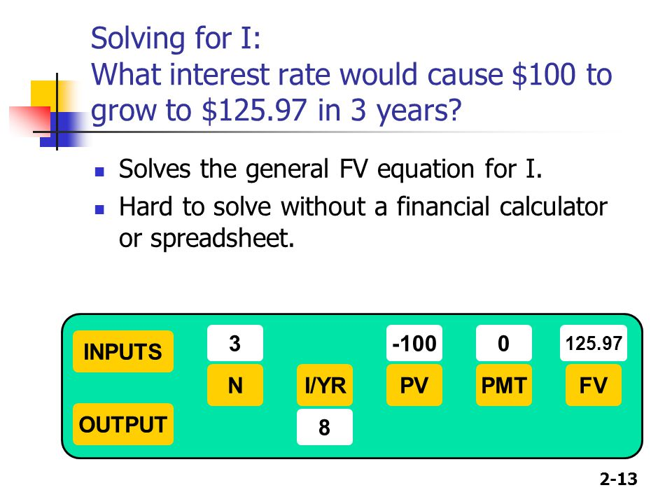 Solving for I: What interest rate would cause $100 to grow to $125