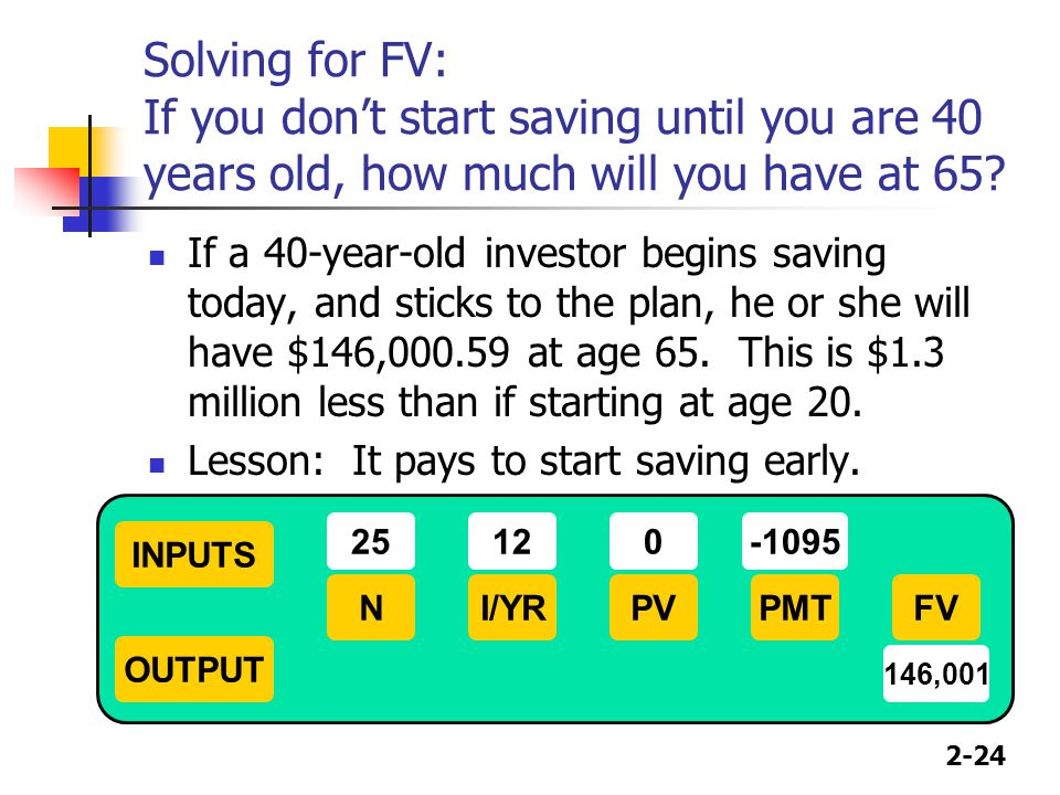 Solving for FV: If you don't start saving until you are 40 years old, how much will you have at 65