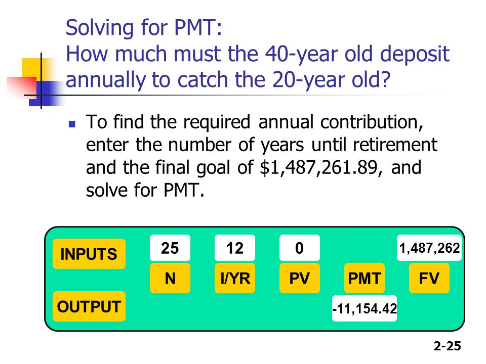 Solving for PMT: How much must the 40-year old deposit annually to catch the 20-year old