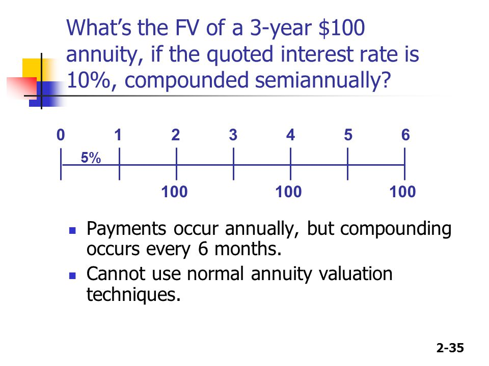 What's the FV of a 3-year $100 annuity, if the quoted interest rate is 10%, compounded semiannually