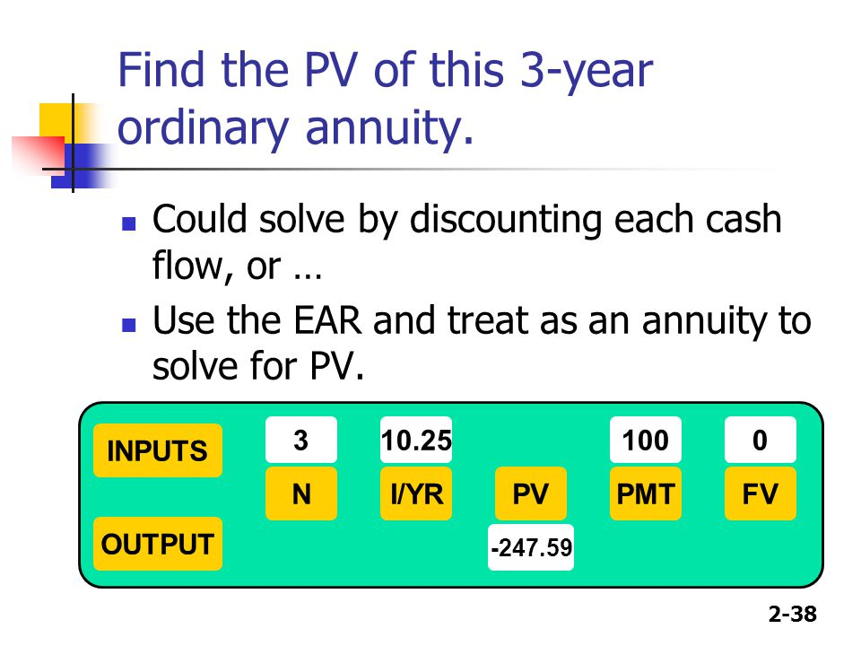 Find the PV of this 3-year ordinary annuity.