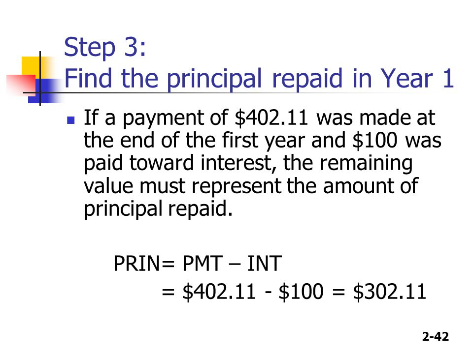 Step 3: Find the principal repaid in Year 1