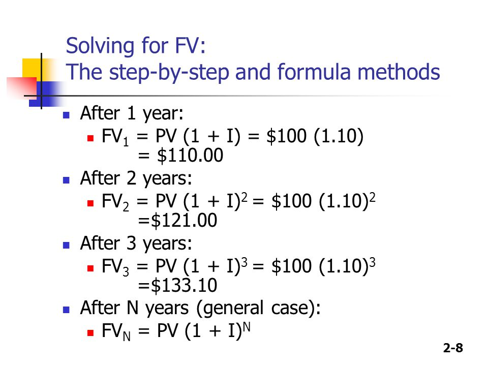 Solving for FV: The step-by-step and formula methods