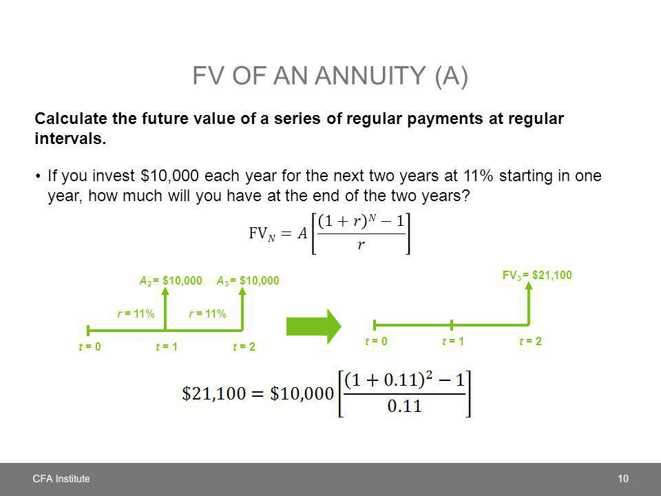 FV of an Annuity (A) Calculate the future value of a series of regular payments at regular intervals.