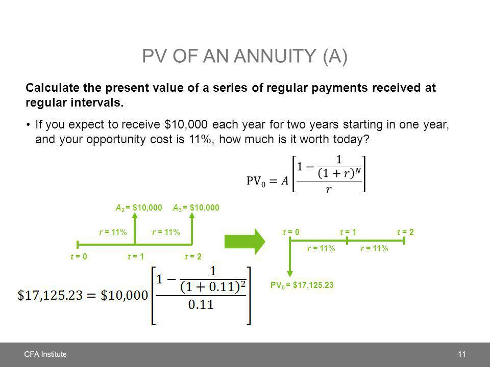 PV of an annuity (a) Calculate the present value of a series of regular payments received at regular intervals.