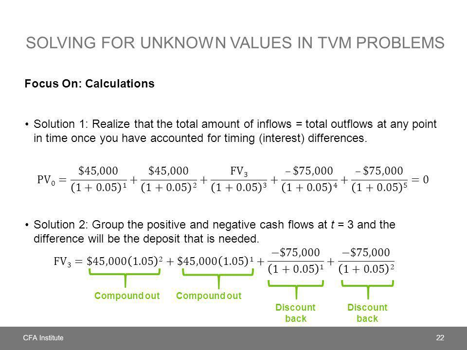 Solving for unknown values in TVM Problems