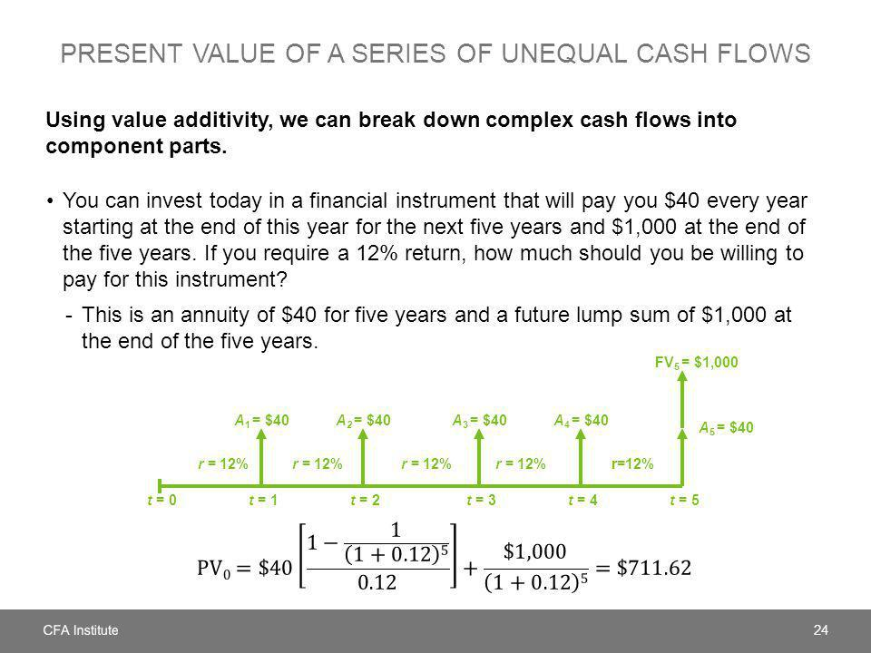 Present value of a series of unequal cash flows