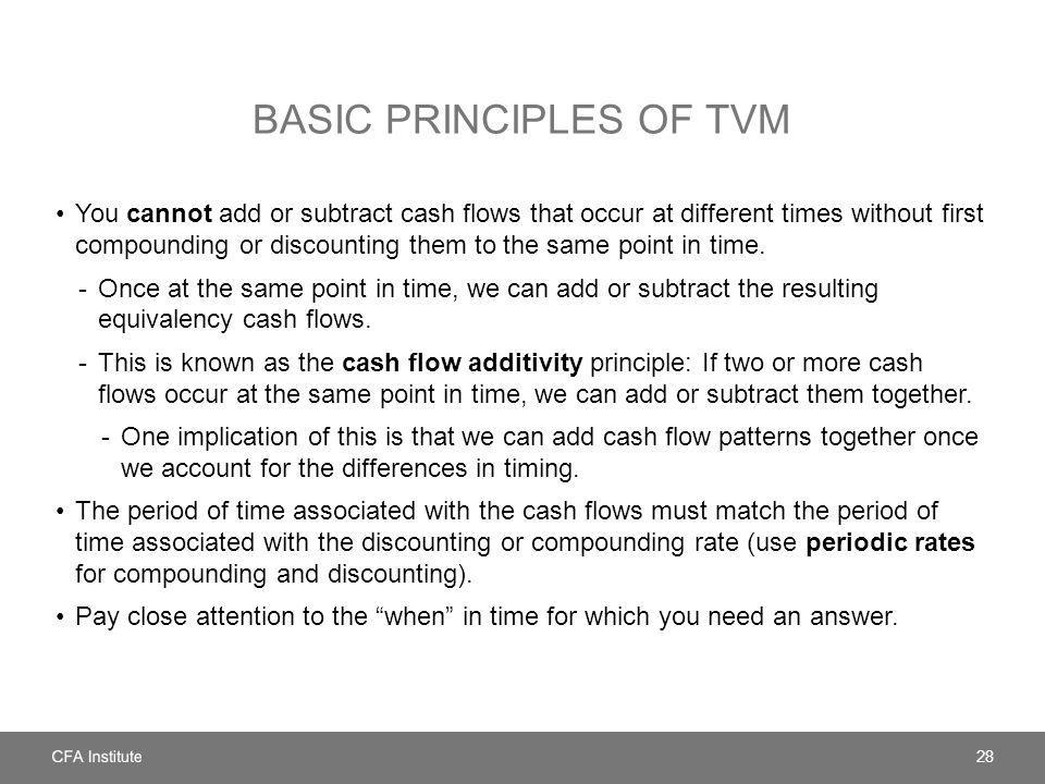 Basic Principles of TVM