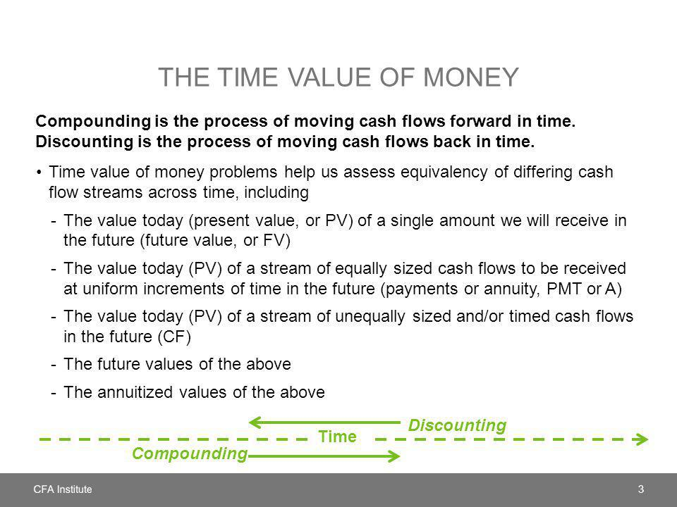 The Time value of Money Compounding is the process of moving cash flows forward in time.