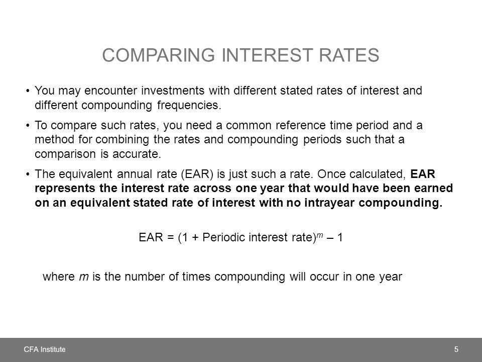 Comparing Interest Rates