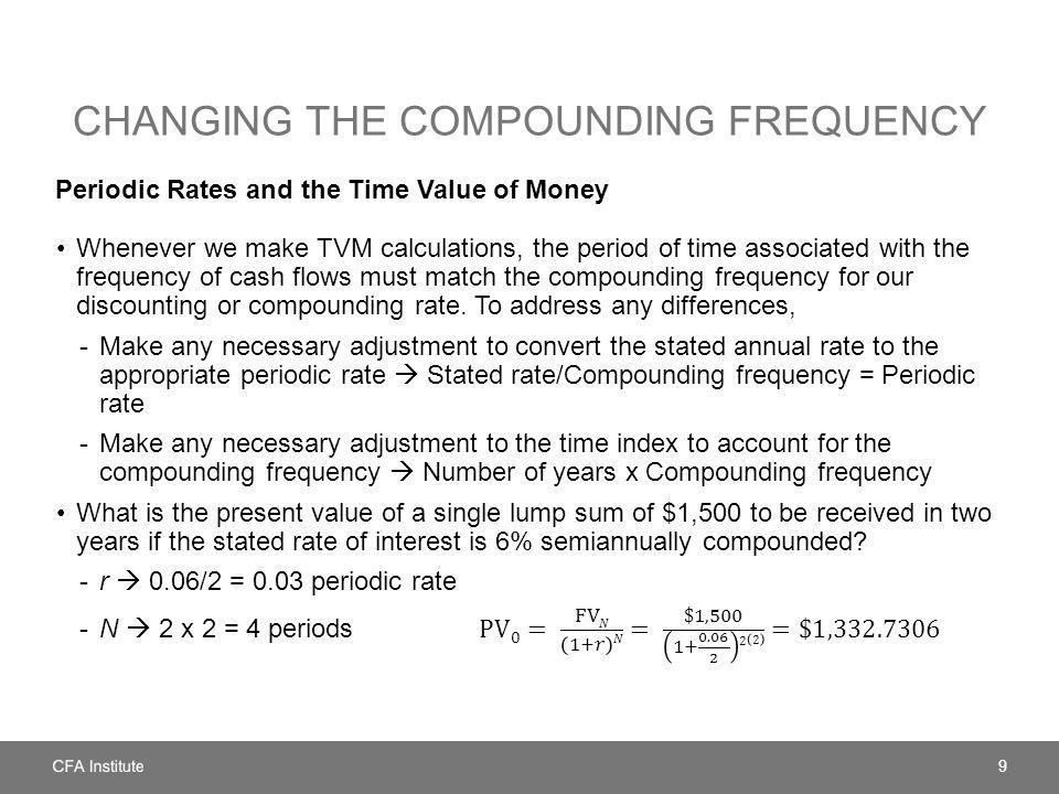 Changing the compounding frequency