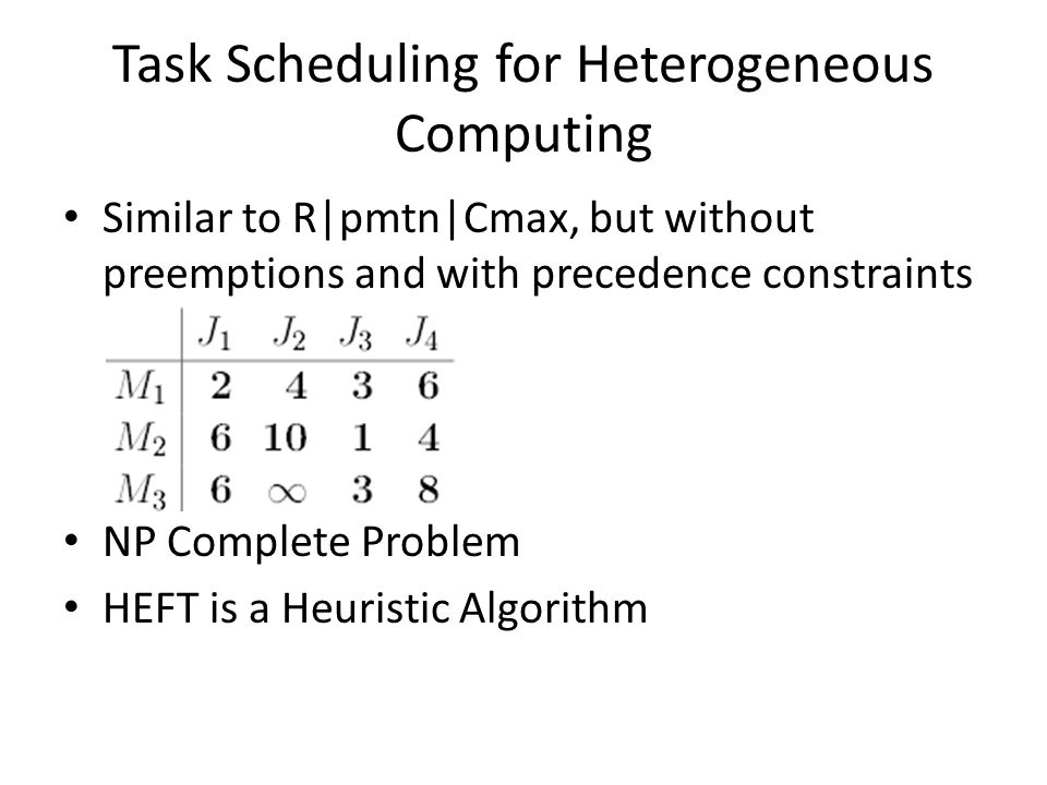 Task Scheduling for Heterogeneous Computing