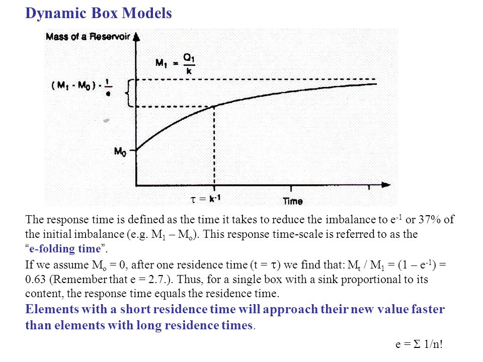 Dynamic Box Models t =