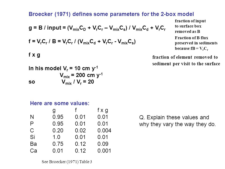 Broecker (1971) defines some parameters for the 2-box model