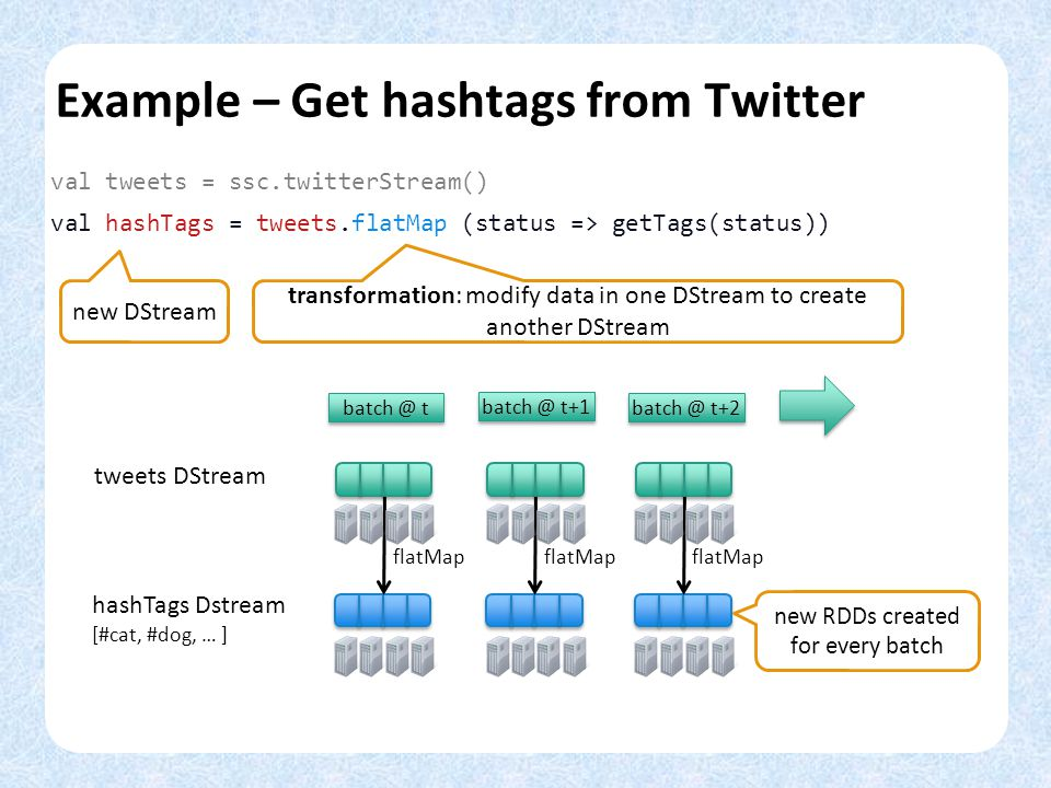 Example – Get hashtags from Twitter