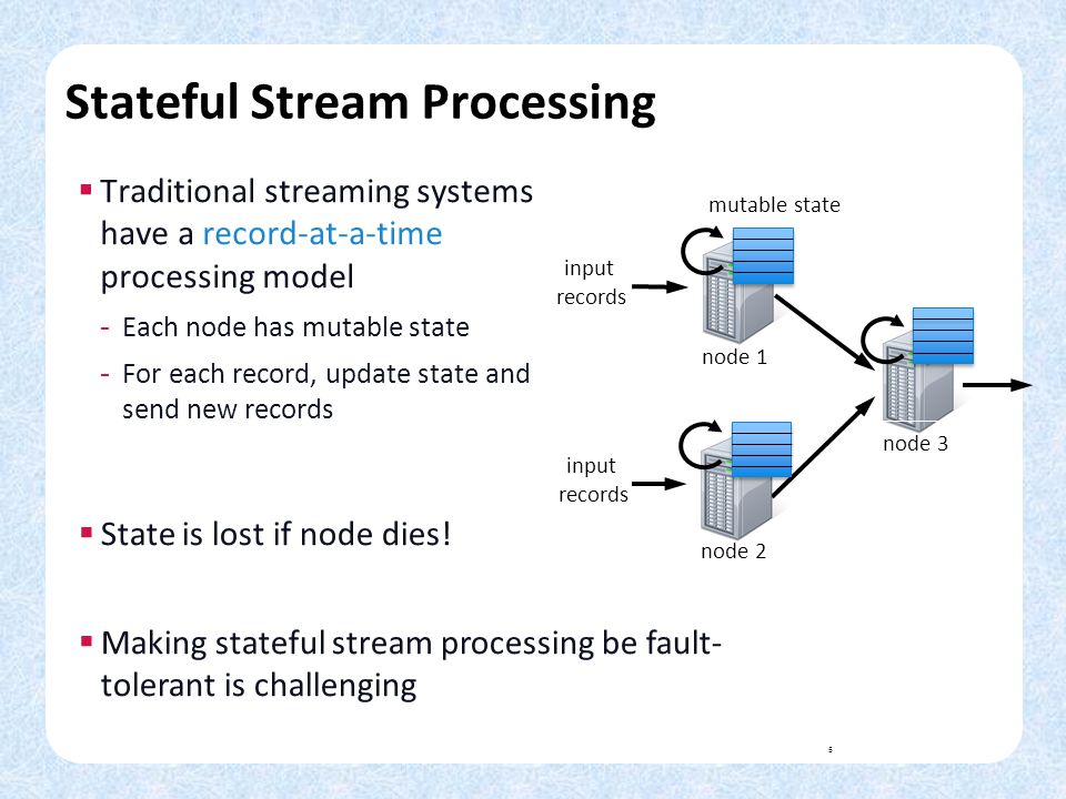 Stateful Stream Processing
