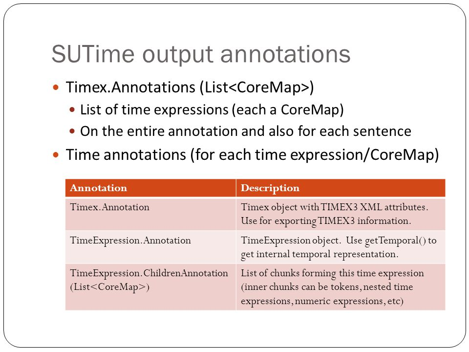 SUTime output annotations