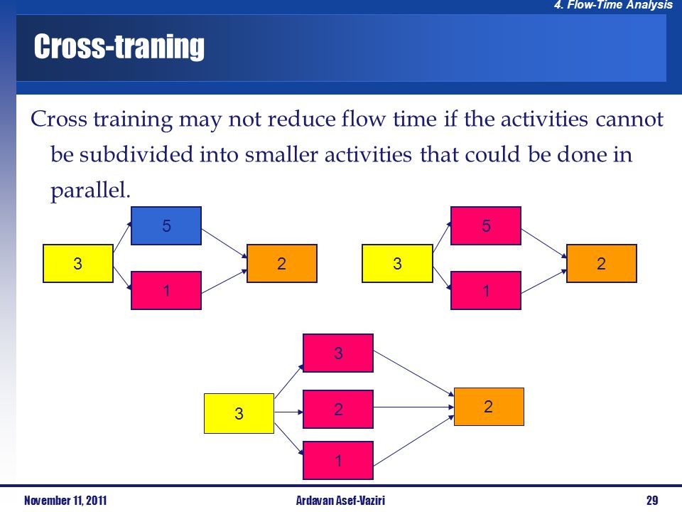 Cross-traning Cross training may not reduce flow time if the activities cannot be subdivided into smaller activities that could be done in parallel.