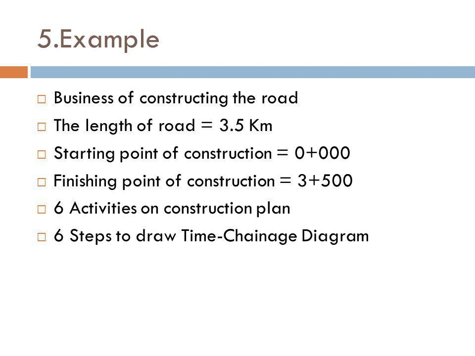 5.Example Business of constructing the road