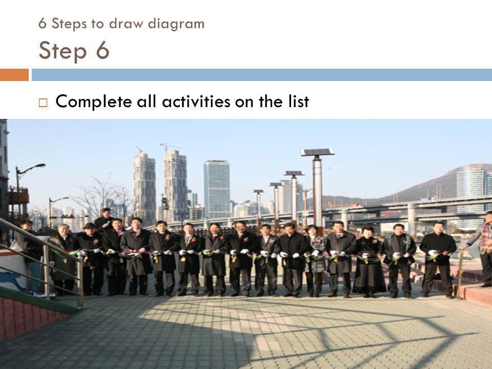 6 Steps to draw diagram Step 6