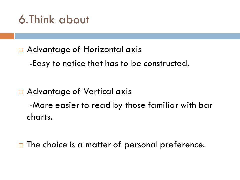 6.Think about Advantage of Horizontal axis