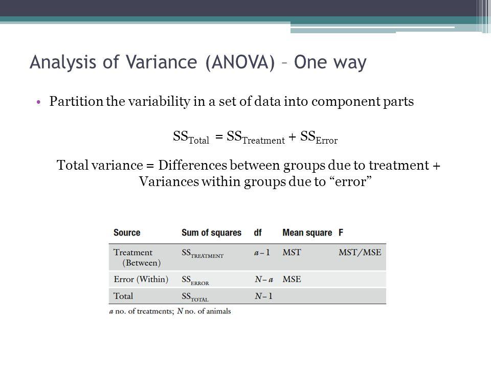 Analysis of Variance (ANOVA) – One way