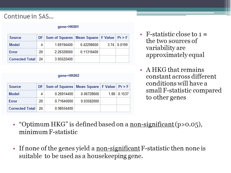 Continue in SAS… F-statistic close to 1 = the two sources of variability are approximately equal.