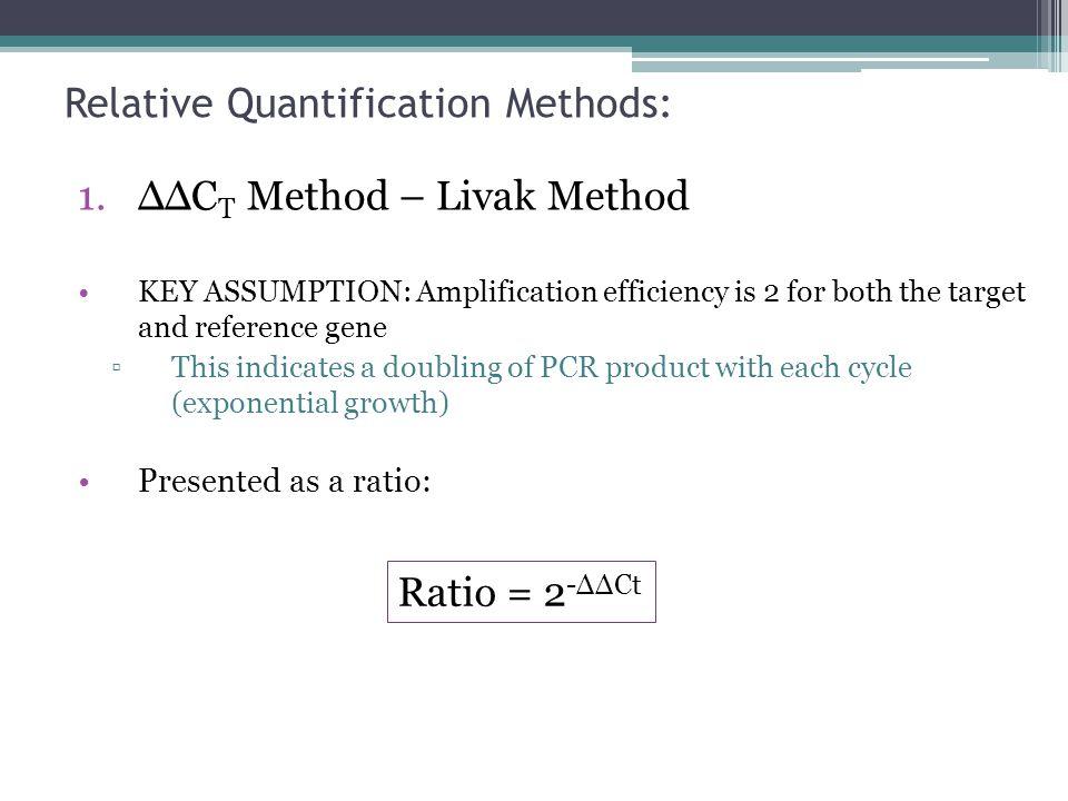 Relative Quantification Methods: