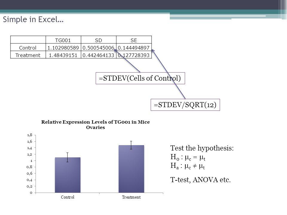 Simple in Excel… =STDEV(Cells of Control) =STDEV/SQRT(12)