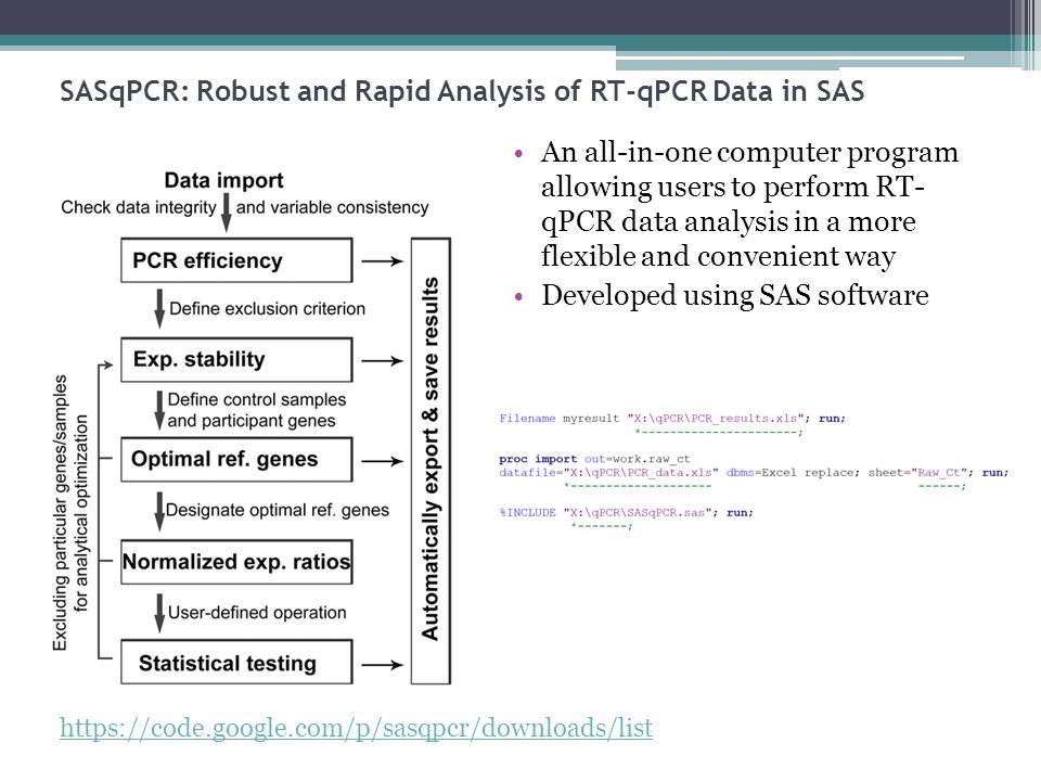 SASqPCR: Robust and Rapid Analysis of RT-qPCR Data in SAS