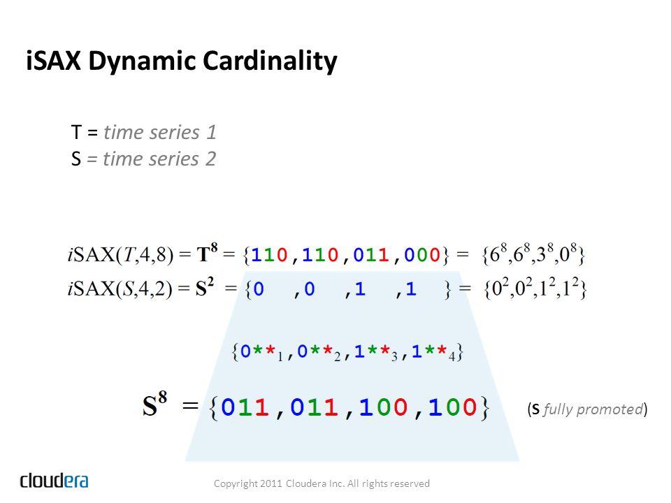 iSAX Dynamic Cardinality
