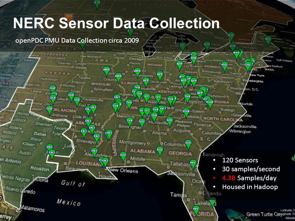 NERC Sensor Data Collection