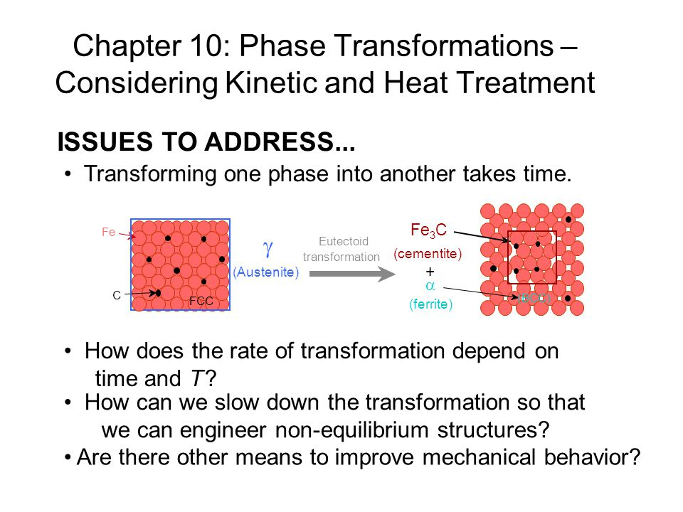 Chapter 10: Phase Transformations – Considering Kinetic and Heat Treatment