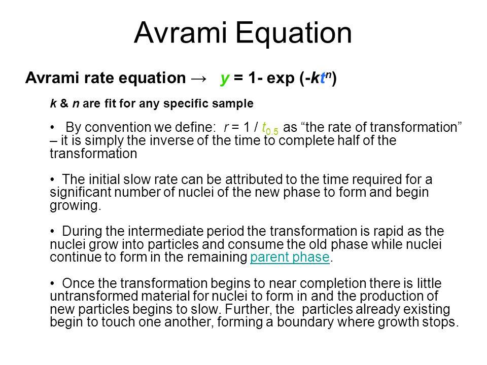 Avrami Equation Avrami rate equation → y = 1- exp (-ktn)