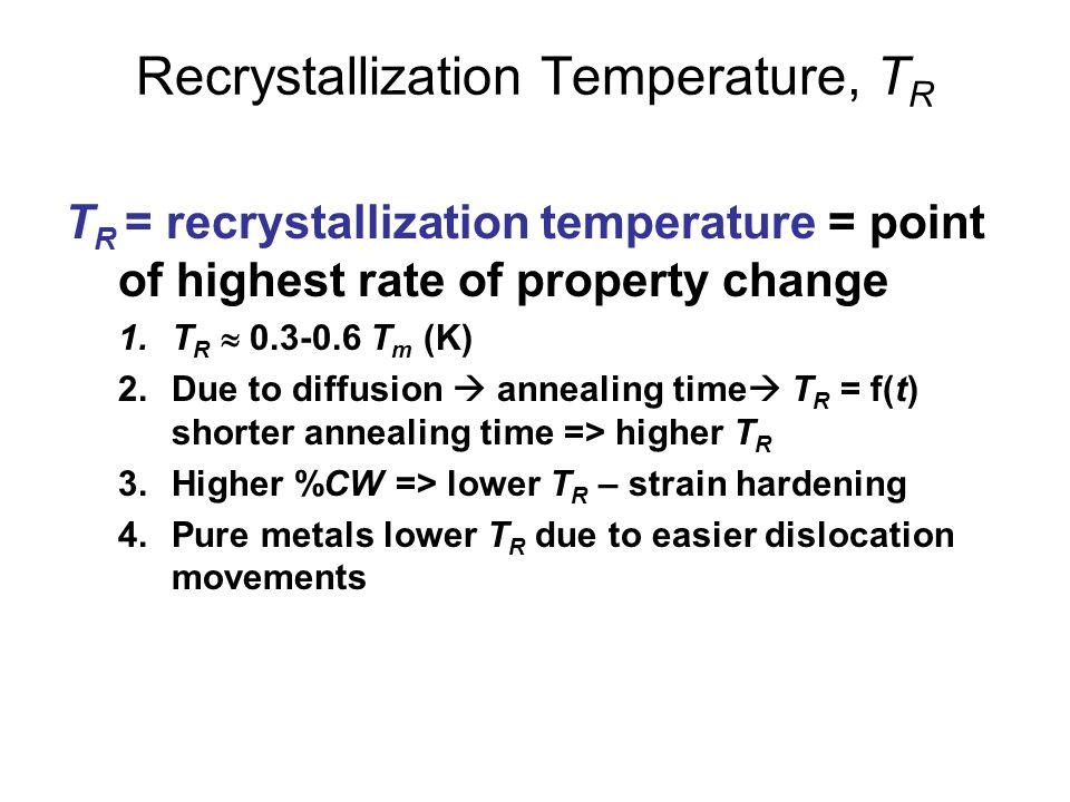 Recrystallization Temperature, TR