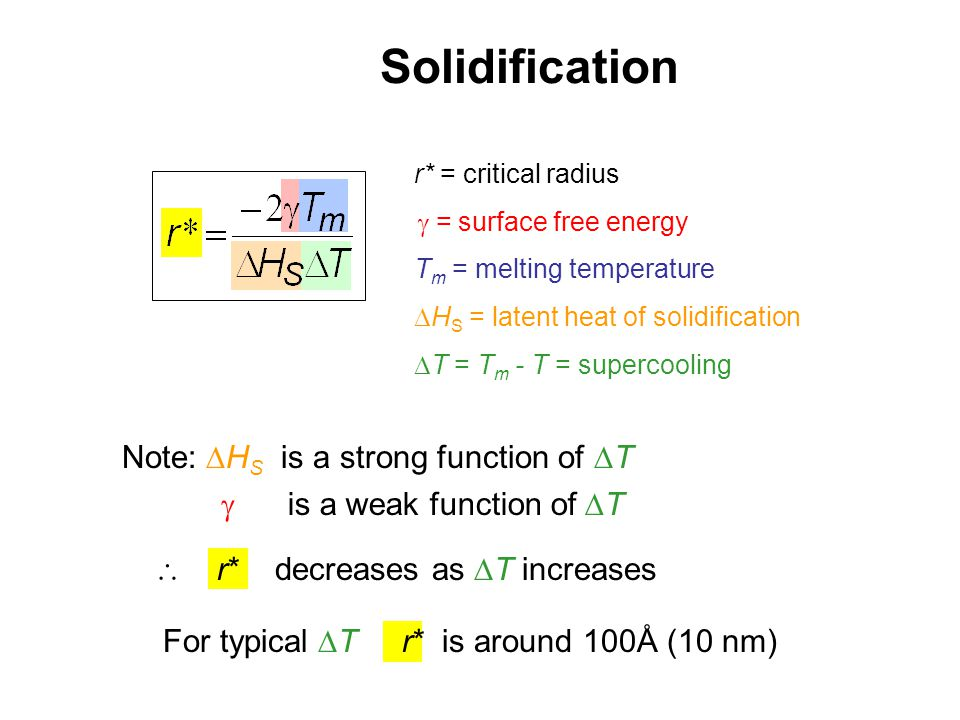 Solidification Note: HS is a strong function of T