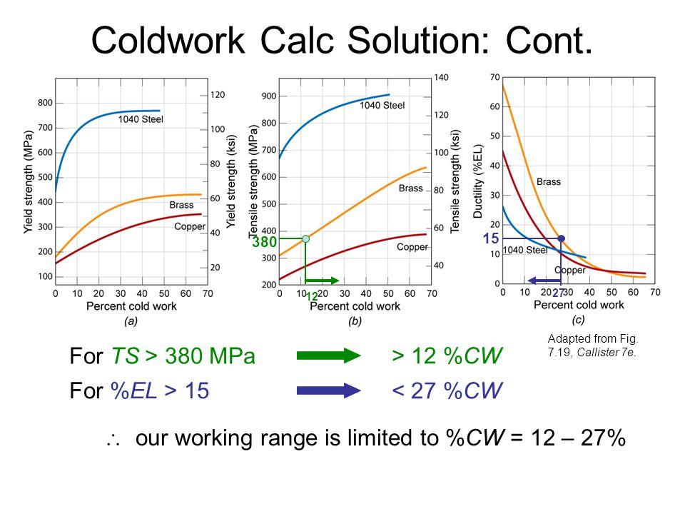 Coldwork Calc Solution: Cont.